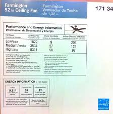 all ceiling fans must be sold with information about its cfm power consumption and