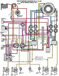 evinrude wiring diagram evinrude image wiring diagram 1998 evinrude ignition switch wiring diagram wiring diagram on evinrude wiring diagram