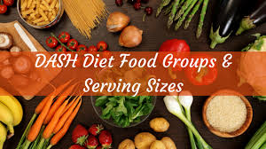 Dash Diet Servings Chart Dash Diet Challenge Food Groups And Serving Sizes Yes I