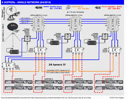 computer network wiring diagrams wiring diagrams schematics wiring home network diagram wiring home network luxury home network wiring diagram wiring home network switch diagram local area network diagram wiring home network diagram network