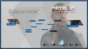 Detroit Become Human Shades Of Color Chapter 100 Completion Guide Hd 1080p
