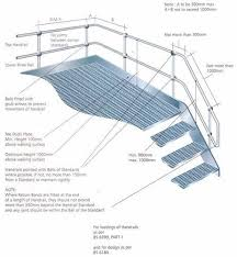 Dim X Handrail Standards