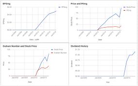 Aptiv Plc Valuation Initial Coverage May 2018 Aptv
