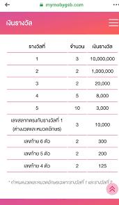 สลากออมสินดิจิทัล 3 ปี (งวดที่136) กลับมาขายแล้ว เริ่มจำหน่าย 17 เม.ย. 2563  - Pantip