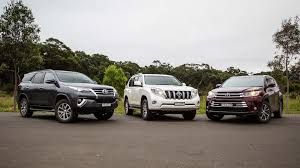 2018 toyota kluger australia.  2018 with 2018 toyota kluger australia