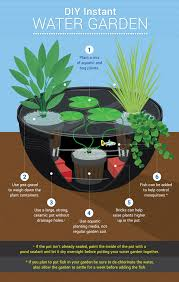 Small Picture DIY Instant Water Garden Water Features For Small Gardens