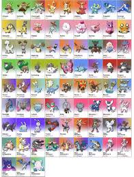 Pokemon Online Charts Collection