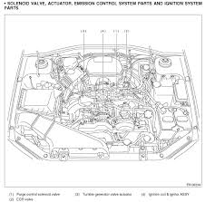 how do i change the coil on an 05' subaru legacy gt? what do i Ford Ignition Coil Wiring Diagram at Subaru Ignition Coil Pack Wiring Diagram
