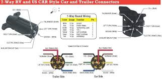 trailer plug 7 pin round wiring diagram images pin trailer plug wire trailer plug wiring diagram as well 7 pin