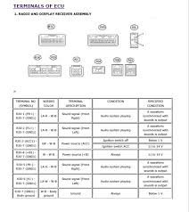stereo wiring diagram tacoma world