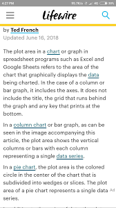 What Is Difference Between Chart And Graph Difference Between Chart Area And Plot Area In Ms Excel