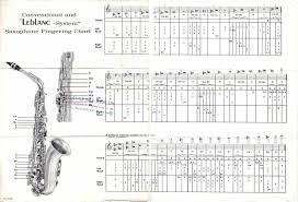 9 Free Alto Sax Fingering Chart Baritone Saxophone Key