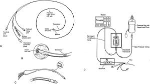 Hemodynamic Monitoring Of The Critically Ill Patient Glowm