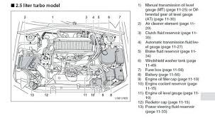 wiring diagrams symbols alarm for cars online three wire oxygen medium size of wiring diagrams for car stereo how to understand cars legacy engine parts
