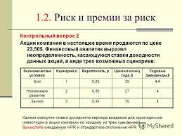 Презентация на тему Попович Е А Содержание Риск и  19 1 2 Риск и премии за риск Контрольный