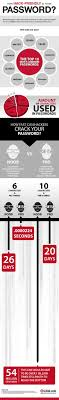 14 best images about Infographics on Pinterest Freedom fighters.