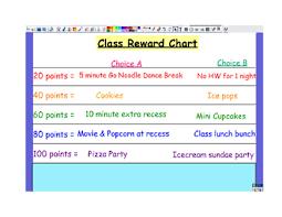 Class Reward Ideas By The Healthful Teacher Teachers Pay
