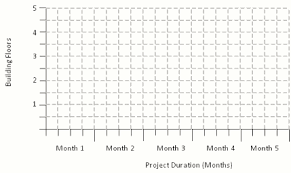 Critical Path Method Cpm Tutor For Construction Scheduling