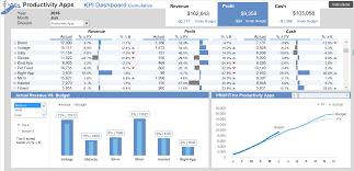 Good Excel Dashboard Design 5 Design Tips For Better Excel Dashboards Xelplus Leila