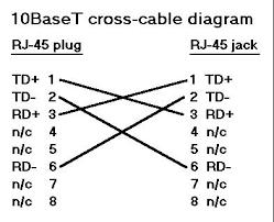 t1 wiring diagram rj45 wiring diagram t1 rj45 wiring diagram nilza on