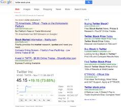 google current stock price google hummingbird algorithm fail what is the current twitter stock