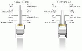ethernet crossover cable wiring diagram wiring diagram Crossover Cable Wiring 4 ether crossover cable sbc 1000 2000 1 3 x sonus works crossover cable 4 wires