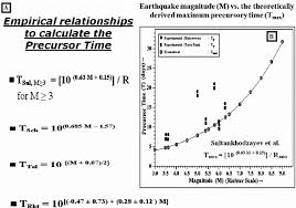 Each seismic station in the network measures the movement of the ground at that site. A Relation Between Earthquake Magnitude And Precursor Time For Download Scientific Diagram