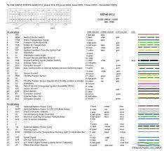 renault scenic wiring diagram pdf renault image renault trafic ecu wiring diagram schematics and wiring diagrams on renault scenic 2 wiring diagram pdf