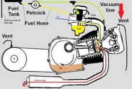 similiar gy cc scooter vacuum diagram keywords 150cc gy6 engine diagram additionally 150cc scooter fuel line diagram
