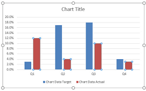 Waterfall Chart Budget Vs Actual Creating Actual Vs Target Chart In Excel 2 Examples