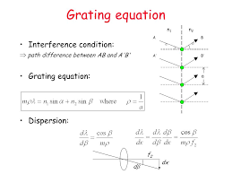 4 grating equation interference
