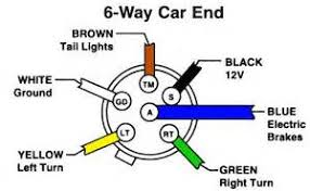 trailer wiring diagram way trailer image wiring 6 pin trailer wiring harness 6 auto wiring diagram database on trailer wiring diagram 6 way