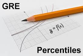 Gre Percentile Chart 2018 Gre Score Percentiles