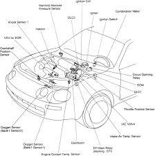 1996 toyota corolla engine diagram wiring diagram for you toyota corolla engine diagram wiring diagram load 1996 toyota corolla engine diagram