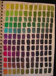 Procion Color Mixing Chart Mixing Shades With Procion Mx Dye Dyes How To Dye Fabric