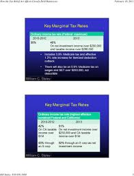 How The Tax Relief Act Affects Pdf Free Download