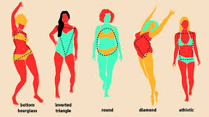 Swimsuit Body Type Chart Womens Body Shapes 10 Types Measurements Changes More