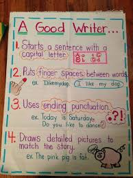 Anchor Charts For Writing 9 Must Make Anchor Charts For Writing Kindergarten Anchor