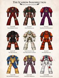 Space Wolves Colour Chart Loyalist Legions Of The Icarion Insurrection Wh40k Space
