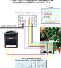 air conditioner thermostat wiring carrier air conditioner thermostat air conditioner thermostat wiring air conditioner thermostat wiring diagram central schematic room carrier hvac thermostat wiring