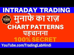 Chart Patterns 100 Secret Intraday Trading Strategies Nse Bse Nifty Stock Market India