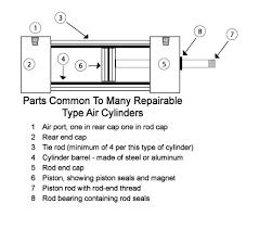 Pneumatic Cylinder Size Chart News