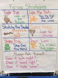 Anchor Charts For Reading Grade Anchor Charts Online Charts Collection