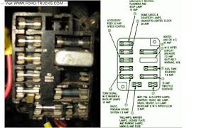 e econoline fuse box diagram ford truck enthusiasts forums but my truck is an 87 and this fusebox is from an 88 econoline so i started thinking that be i ve got some kind of mid year mutant that is actually