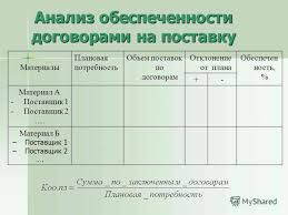 Экономический анализ затрат на производство продукции Курсовая работа по предмету Экономический анализ В завершение анализа структуры затрат на производство продукции рассчитаем