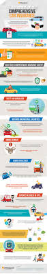 this is why you must get a comprehensive car insurance infographic