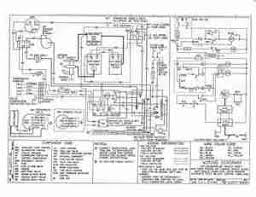 furnace wiring diagram lincoln wiring schematic furnace wiring diagram lincoln simple wiring diagram brake controller wiring diagram furnace wiring diagram lincoln
