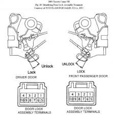 2003 toyota camry door locks on drive side do not acutuate symptoms indicates the door lock motor actuator is malfunctioning and it could be the wirings or the motor itself