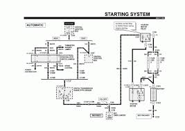 1999 ford f150 starter wiring diagram wiring diagrams wiring diagram ford f150 starter nodasystech