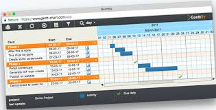 4 Best Trello Gantt Chart Integrations Ganttpro